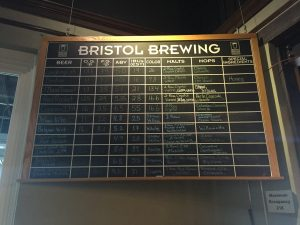Bristol Brewing Co. - Colorado Springs Real Estate Guy